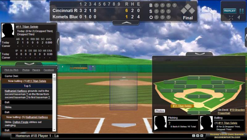 The Cincinnati Riverbats 9U used iScorecast at the TN USSSA tournament.