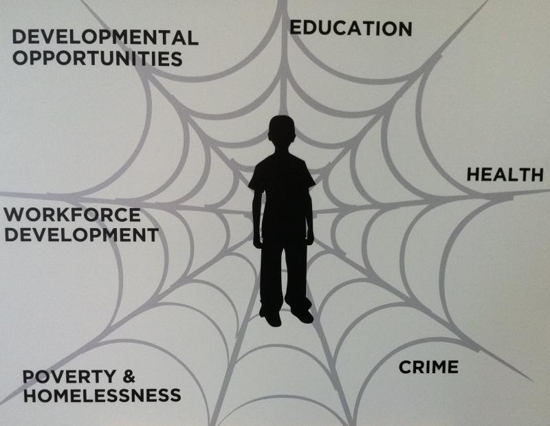 "The ""web of disparity"" chart at a Cincinnati Youth Commission press conference."