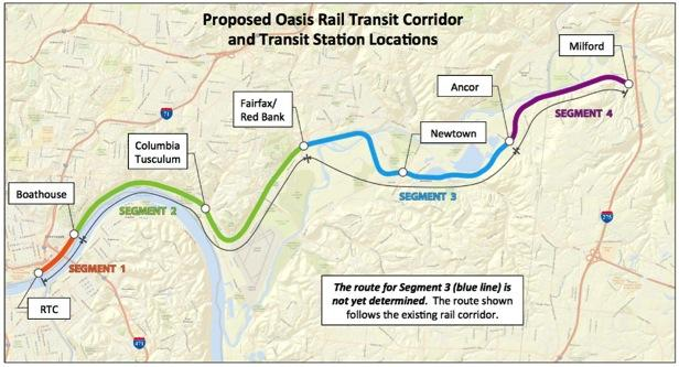 Proposed Oasis Rail Line Route