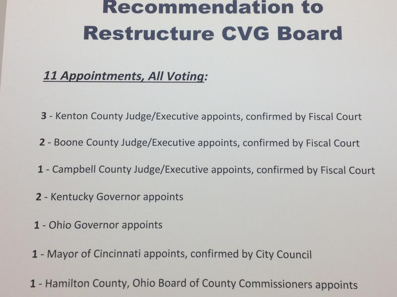 These are the proposed changes. Currently the board is made up of people appointed by Kentucky's Governor, Boone County Judge/Executive, Campbell County Judge/Executive, Mayor of Cincinnati and Hamilton County Commissioners.