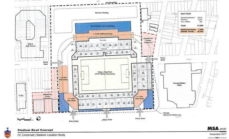 A conceptual rendering of the FC Cincinnati stadium footprint in West End.