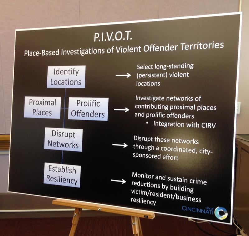 P.I.V.O.T focuses on the crime triangle - offender, place and victim.