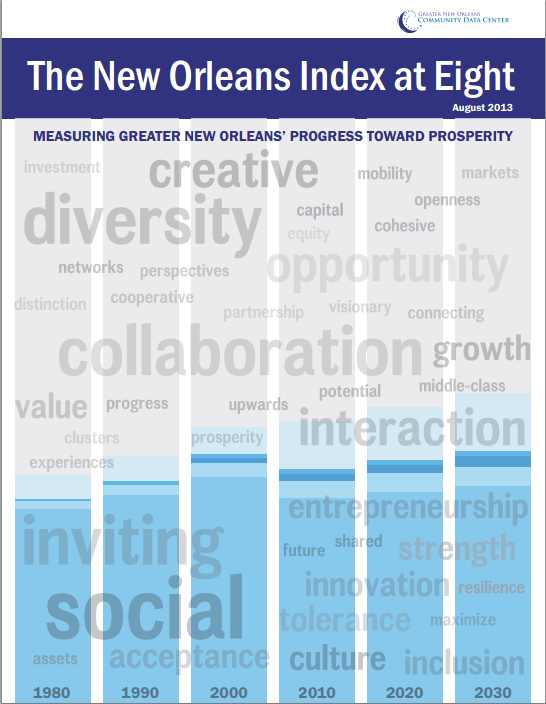 "The front page of ""The New Orleans Index at Eight"", a report on New Orleans' recovery eight years after Hurricane Katrina and the storm's aftermath."