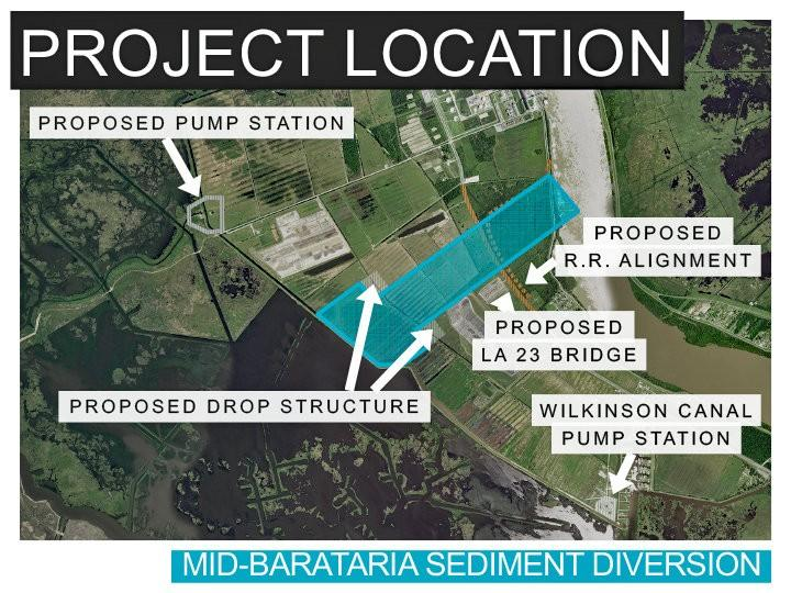The proposed Mid-Barataria Sediment Diversion would build new land by flushing sediment-laden water from the Mississippi River into dying marshes nearby. Many people in Plaquemines Parish fear an influx of fresh water could damage commercial fishing.