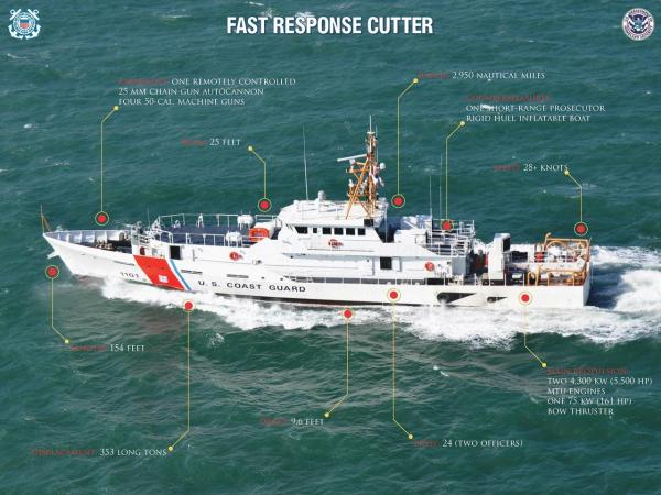 Detail of the Coast Guard's Sentinel-class Fast Response Cutter, produced at Bollinger Shipyards.
