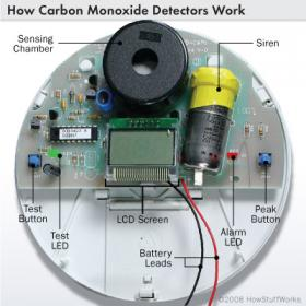 Wisconsin Public Service is urging homeowners to get their furnaces checked to prevent carbon monoxide poisoning.