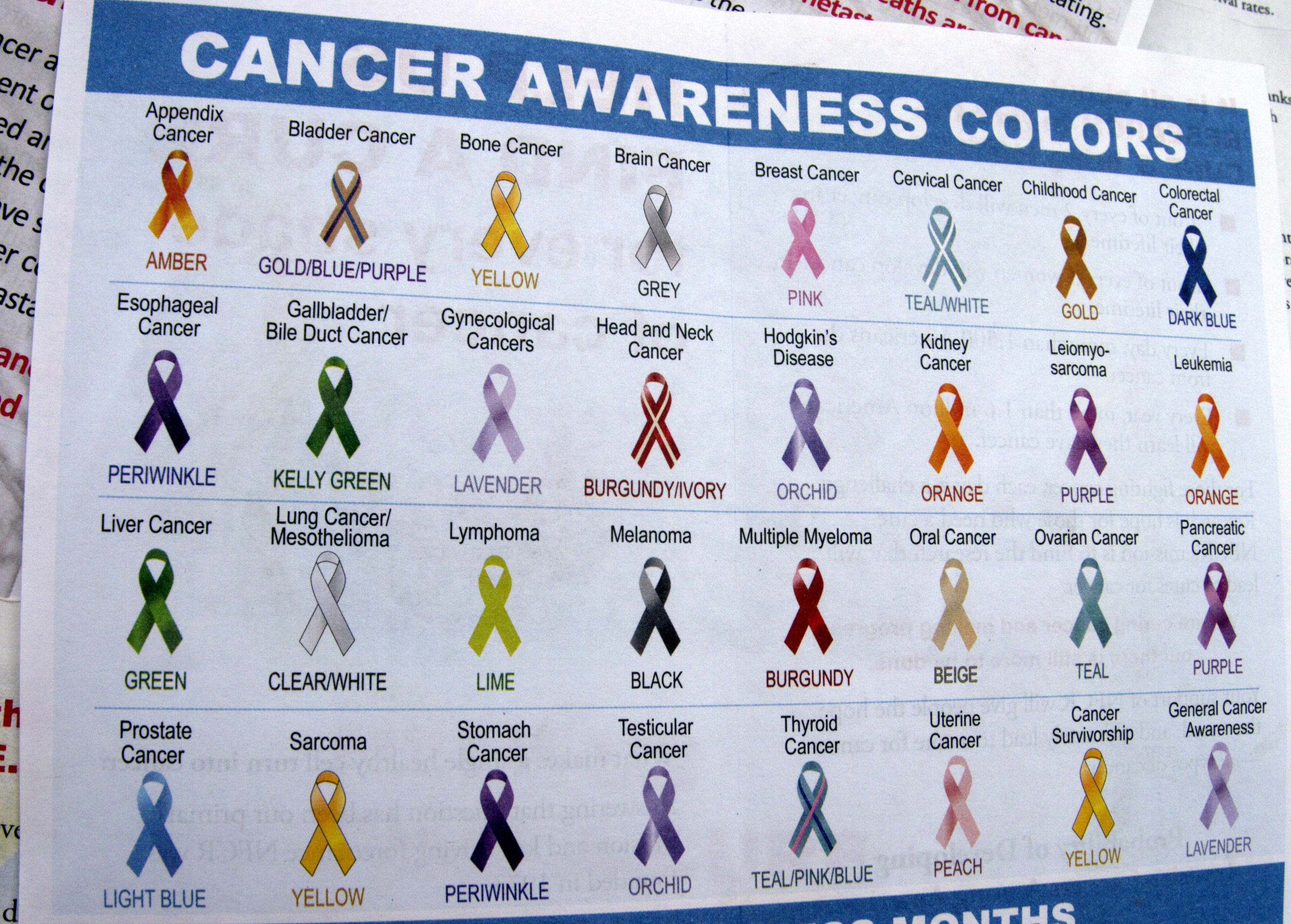 Oneida County Has Second Highest Cancer Rate In Wisconsin WXPR - Us counties with highest cancer rate