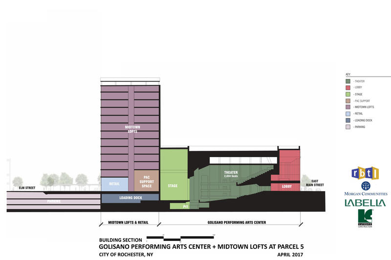 Cross-section view of the proposed Golisano Center for the Performing Arts and Tower
