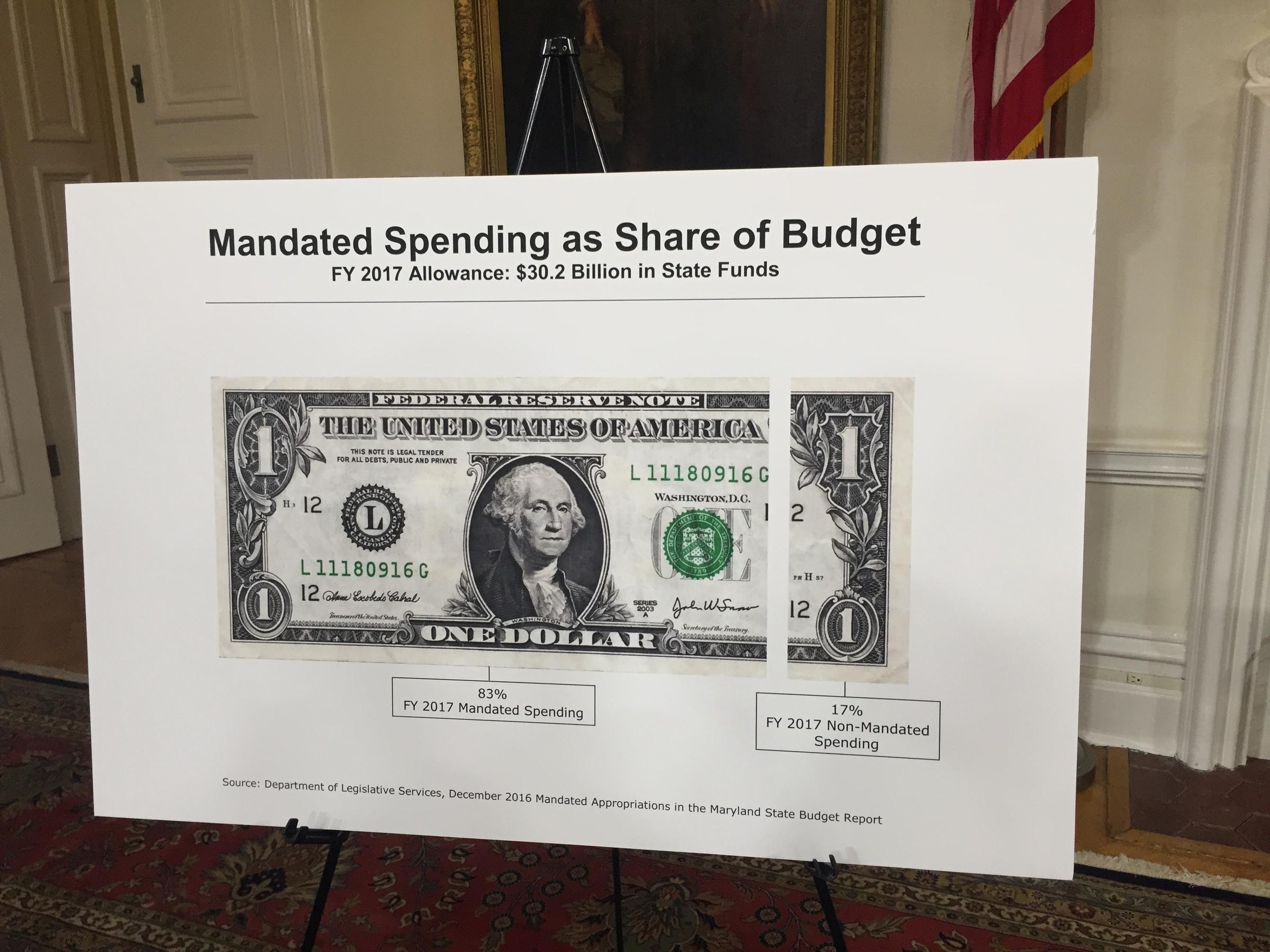 hogan 2017 budget