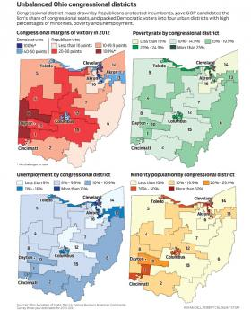 Maps showing demographic differences between Ohio's congressional districts