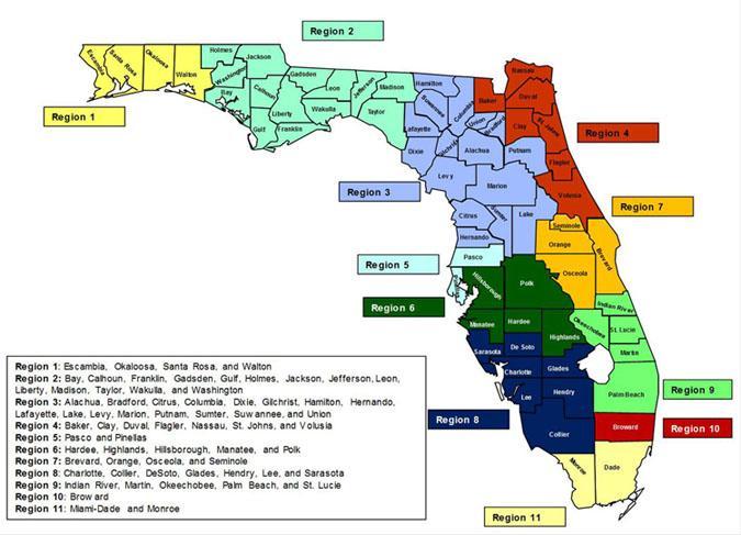 Florida Medicaid Nursing Home
