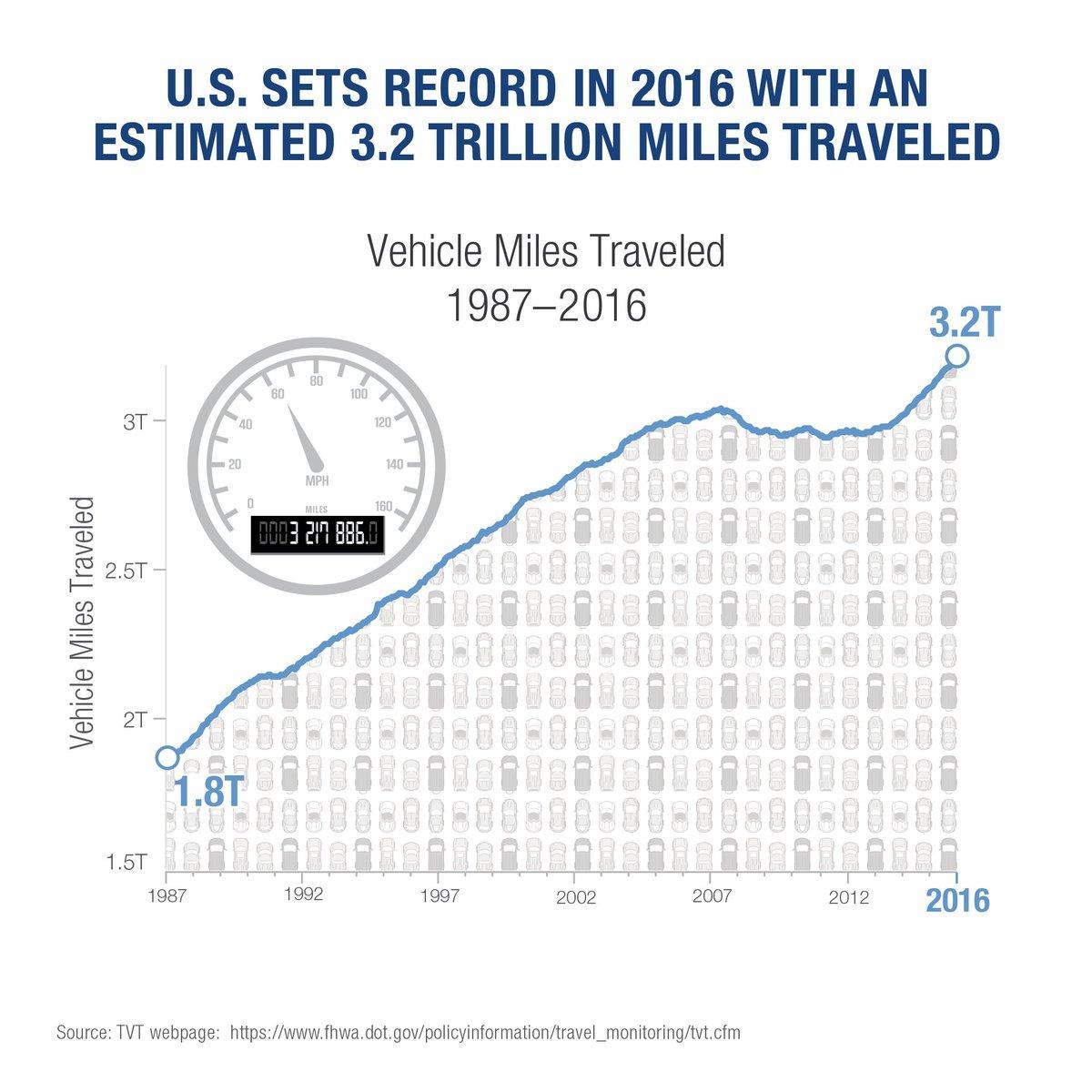 What's Safer? Highway 99 Or Highway 70? | NSPR