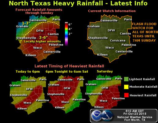 Some Parts Of North Texas See More Than 20 Inches Of Rain