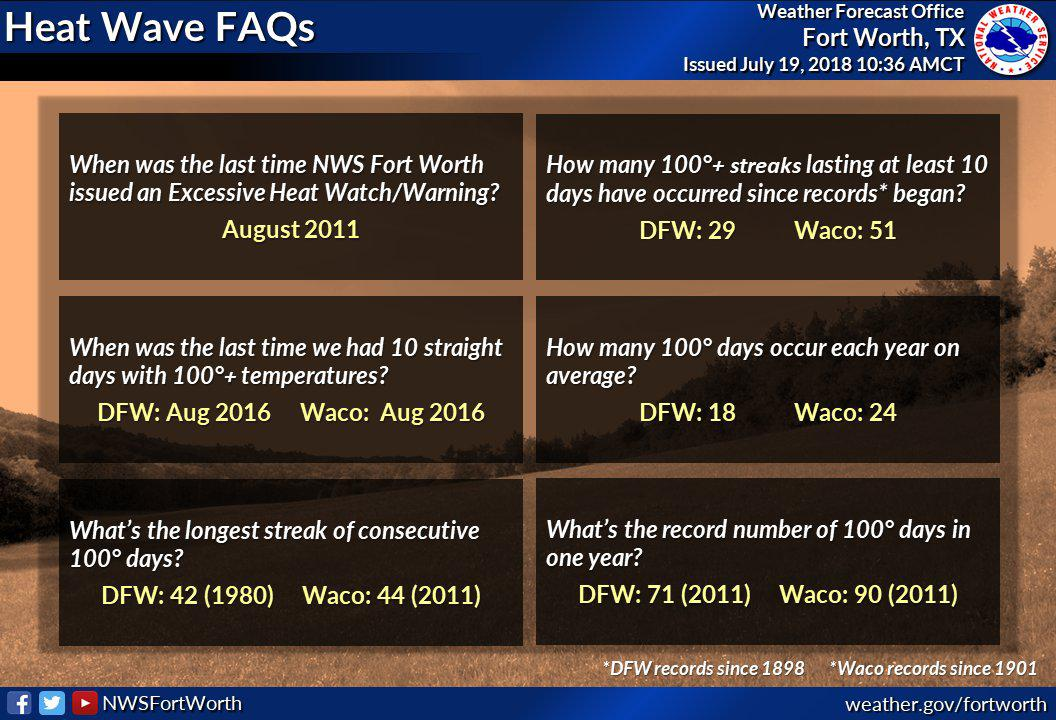 108! It Was The Hottest July 19th Ever In North Texas. And The ...  Day Forecast For Dallas Fort Worth on
