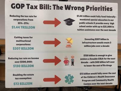 Rep  DeFazio Says Trump Tax Plan Will Hurt Oregonians | KLCC
