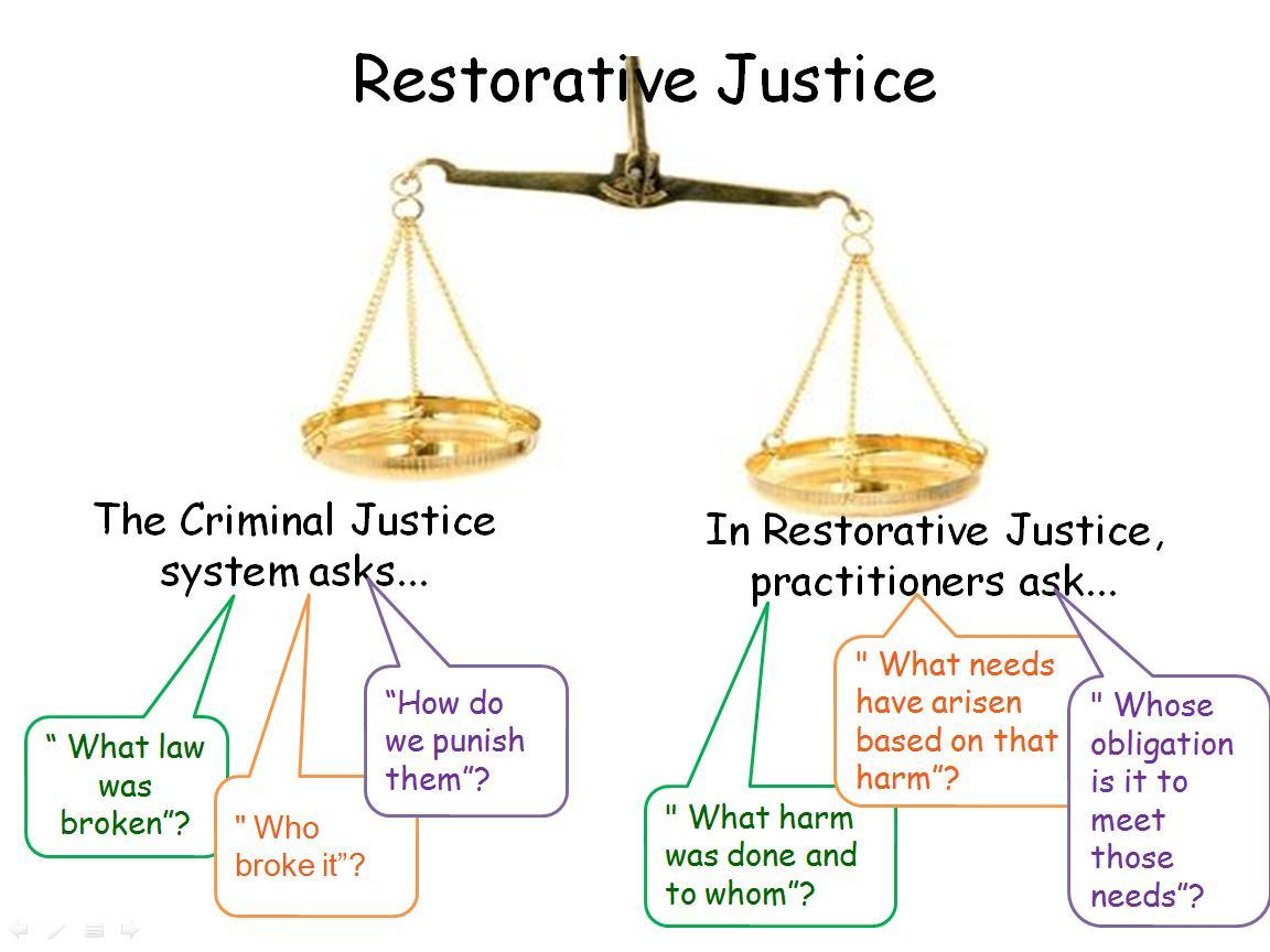 Applying Restorative Justice at School   KRCB