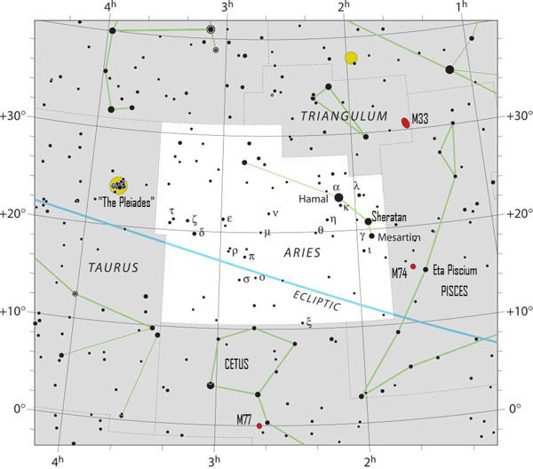 Looking Up: Hamal Is A Special Star, Just Like Every Star | KRCC