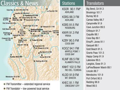 Find a JPR Station | Jefferson Public Radio