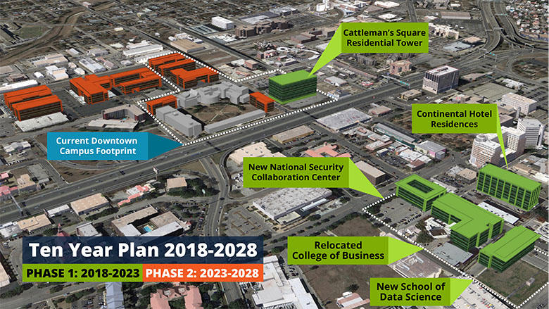 UTSA Expansion 'Transformational' For Downtown San Antonio ... on norfolk downtown map, boerne downtown map, tigard downtown map, bakersfield downtown map, olympia downtown map, santa ana downtown map, daytona beach downtown map, ocean springs downtown map, vero beach downtown map, bismarck downtown map, south bend downtown map, lufkin downtown map, las cruces downtown map, fremont downtown map, palm beach downtown map, mckinney downtown map, provo downtown map, fresno downtown map, sanford downtown map, amarillo downtown map,