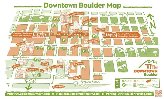 References Boulder Colorado
