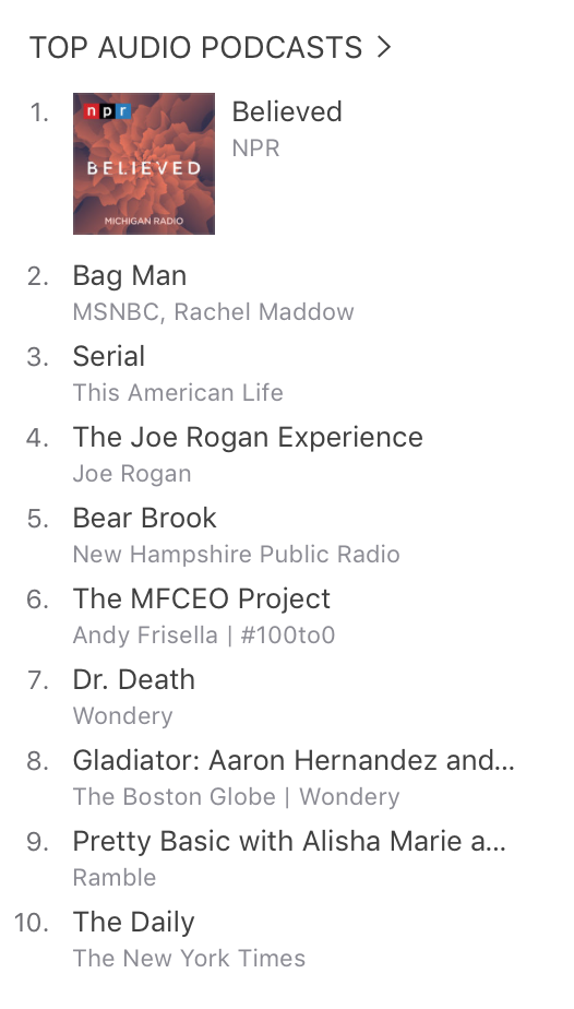 Believed' Podcast Tops Apple Podcast Chart | Michigan Radio