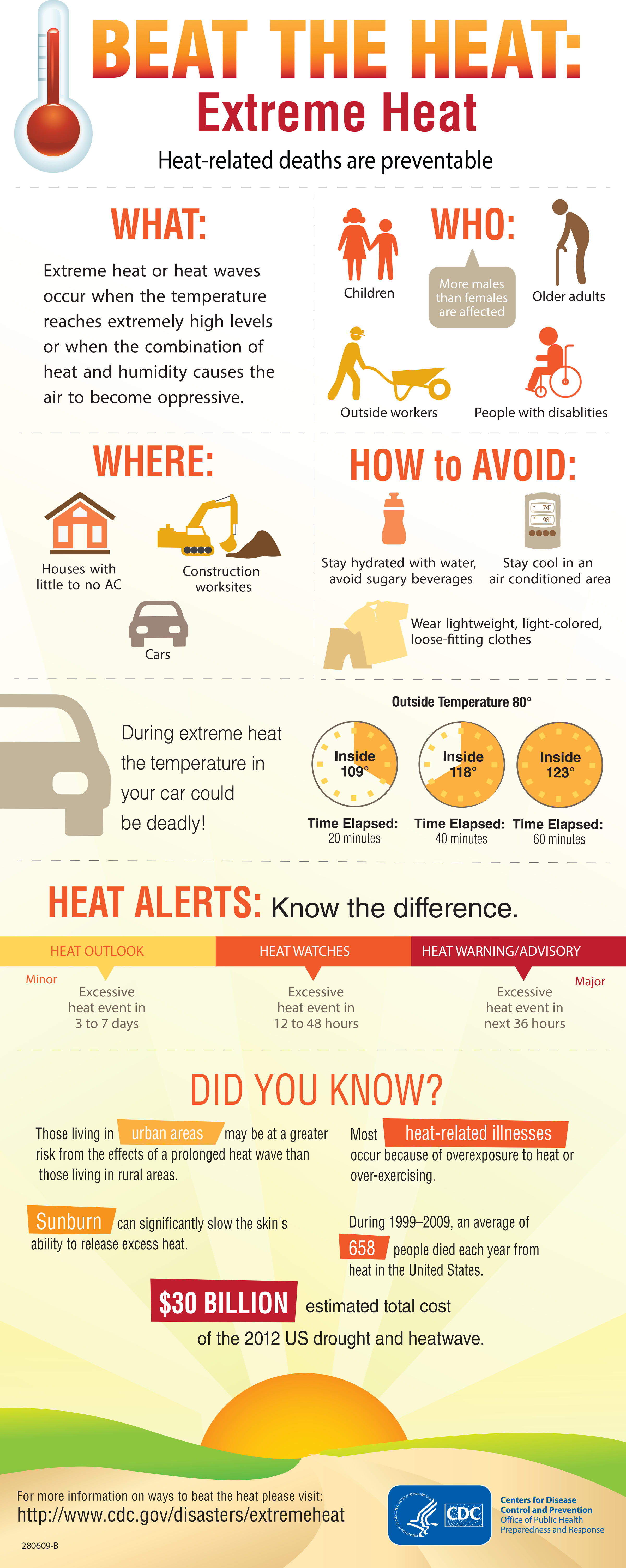 Beat the heat! Here are some tips to stay cool during the heatwave |  Michigan Radio
