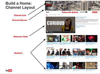 How to Expand Your Reach on YouTube | NPR Member Partnership
