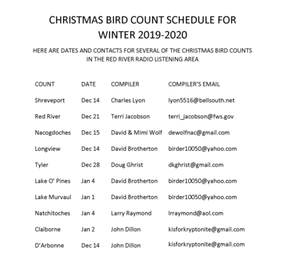 2020 Christmas Bird Count Dates Christmas Bird Count 2019 20 | Red River Radio