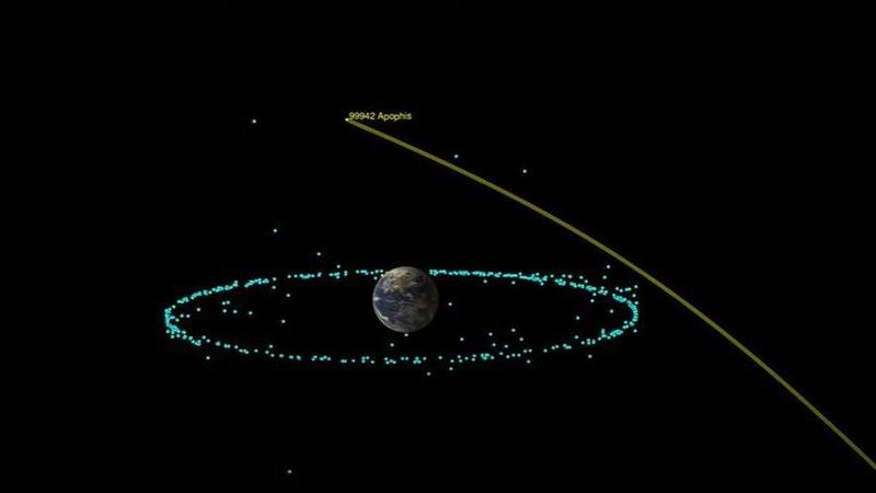 Asteroid apophis or threat to earth for at least 100 years, NASA says