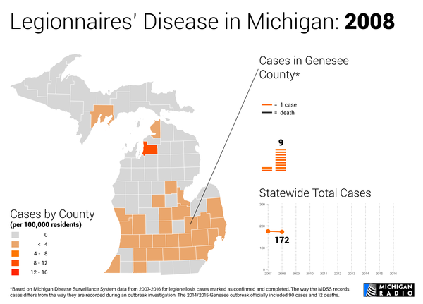 Legionnaires' Disease in Michigan: 2008
