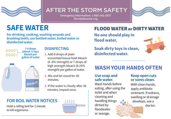 Post-storm water safety information, courtesy of the Florida Department of Health.