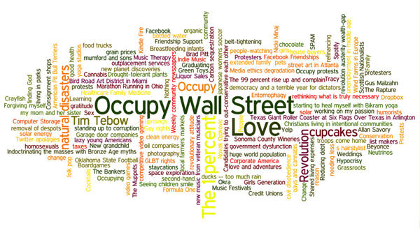 """A word cloud featuring readers' submissions to the question, """"What was 2011 a good year for?"""""""