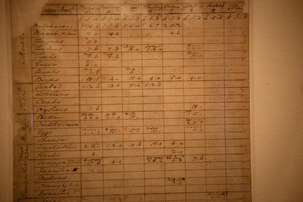 This ledger displays the meticulous documentation of every product at Mount Vernon, including ham, geese, ducks, butter and oysters.