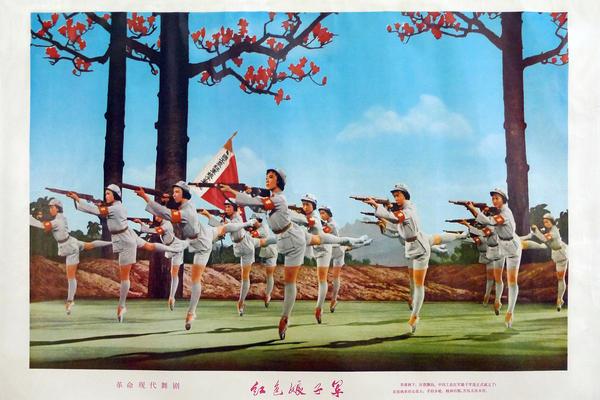 """The Red Detachment of Women (Modern Revolutionary Ballet)."" 1970"