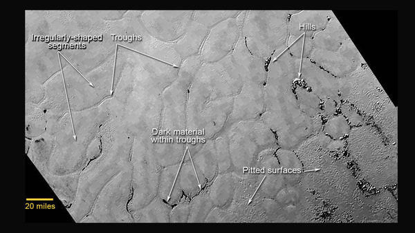 """In the center left of Pluto's vast heart-shaped feature – informally named """"Tombaugh Regio"""" — lies a vast, craterless plain that appears to be no more than 100 million years old, and is possibly still being shaped by geologic processes."""