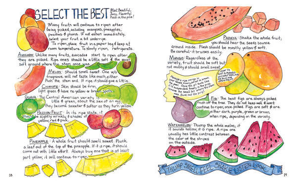 "A guide for ""how to select the best, most beautiful, juicy, flavorful piece of fruit in the pile."""