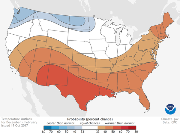 NOAA is predicting warmer-than-average temperatures in December though February for about two-thirds of the contiguous United States.