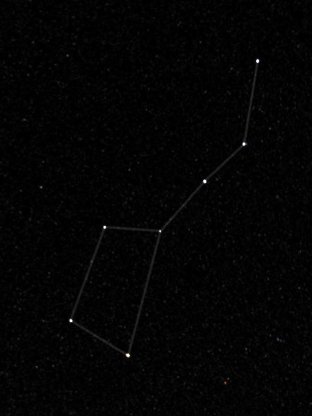 The Big Dipper can serve as a key to help you navigate the heavens.
