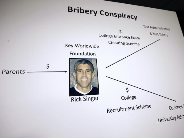 Prosecutors' depiction of a scheme under which parents allegedly paid bribes to get their children into top colleges.