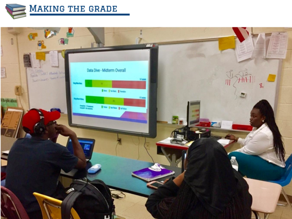 West Charlotte High School biology teacher Taylor Conner talks to her students about performance on midterm exams as they prepare for the end-of-course exam that will be used to assess them as well as grade the school.