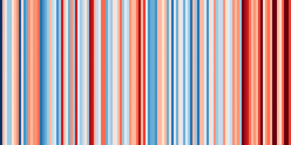 University of Reading climate scientist Ed Hawkins used a stripe of color to represent annual average temperatures every year in Texas from 1895 to 2018 for his #ShowYourStripes project.