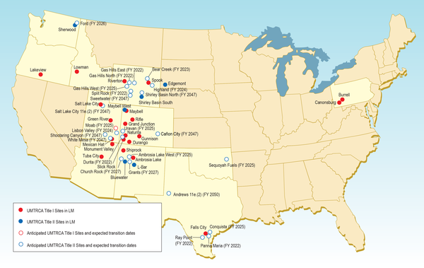 Spent nuclear fuel is stored in the Idaho National Laboratory. In addition, a few dozen sites in the region used to process radioactive material and are either cleaned up (filled circle) or are in the process (open circle).