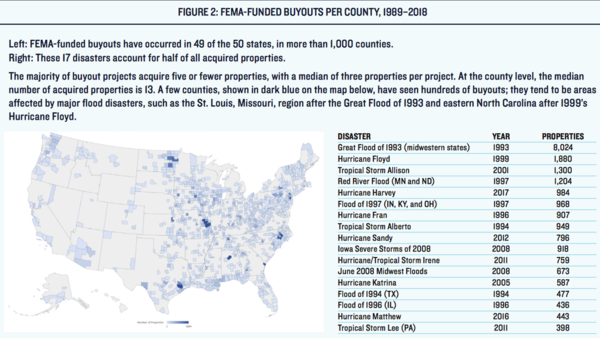 new report by the Environmental Defense Fund finds that FEMA home buyouts take, on average, around five years.