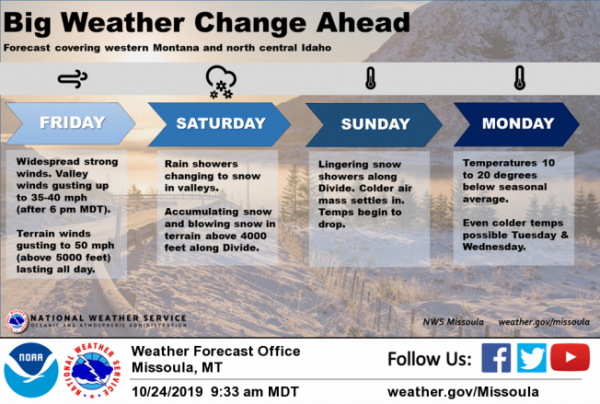 A wintery weather system is at moving south out of British Columbia into northwestern and west-central Montana.