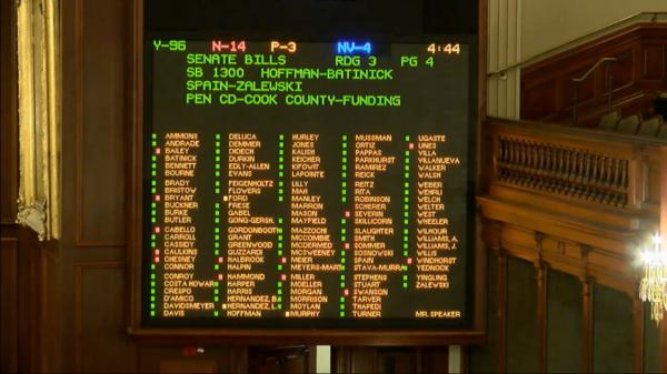 The roll call of the Illinois House after approving final details of the downstate police and fire pension consolidation measure on Nov. 13