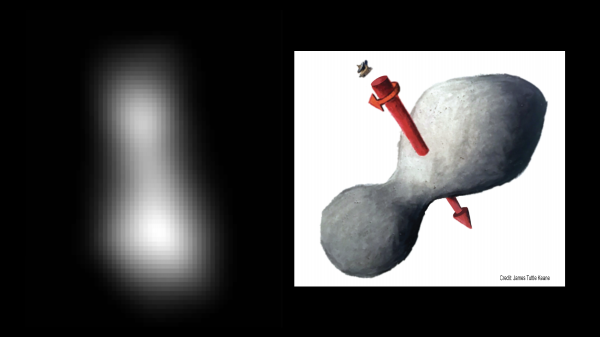 Left: the best current image of the minor planet known as Ultima Thule. Right: an illustration of one possible appearance of the distant object. Its rotation is shown in red.