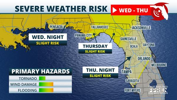 Severe Weather Risk Wednesday through Thursday