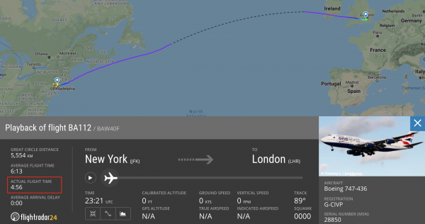 British Airways Flight 112 flew from New York to London in under five hours, setting a new record.