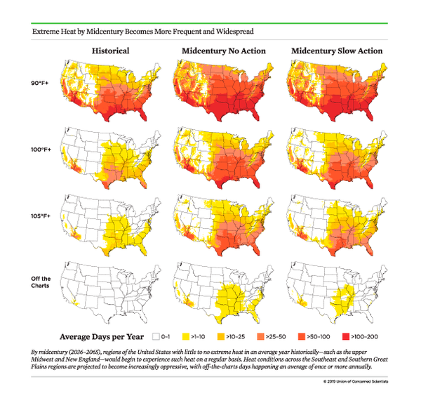 Extreme Heat throughout the U.S.