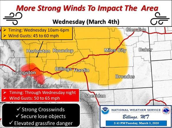 The National Weather Service issued a red flag warning for several Montana counties until 6 P.M. March 4.